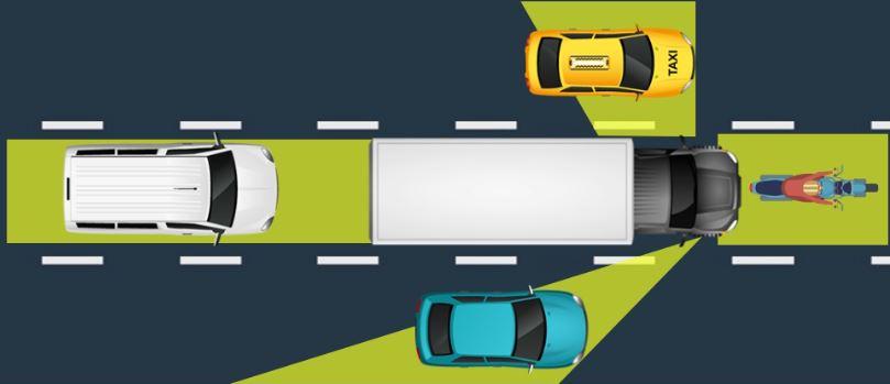 نقاط کور در رانندگی